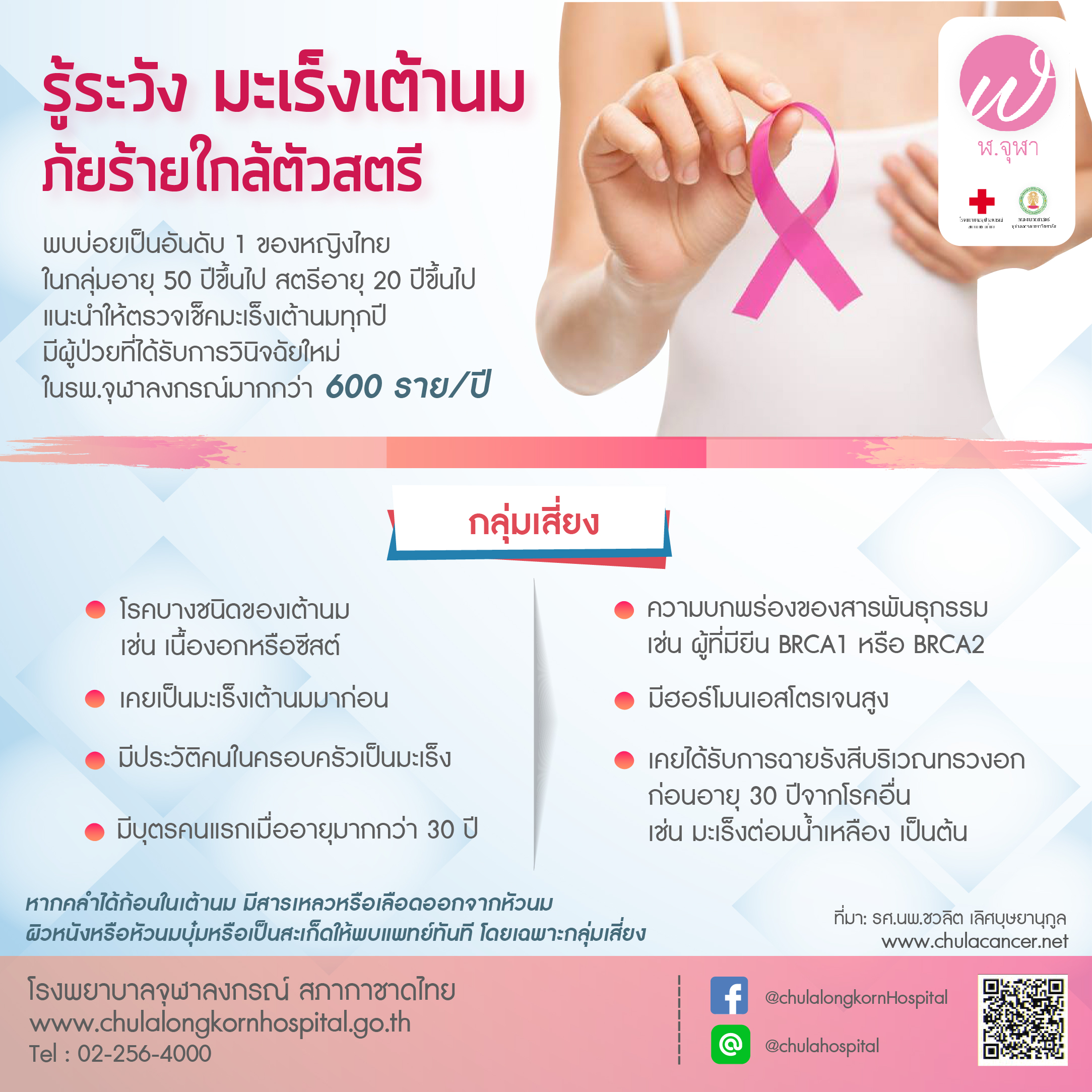 รู้ระวังมะเร็งเต้านม ภัยร้ายใกล้ตัวสตรี