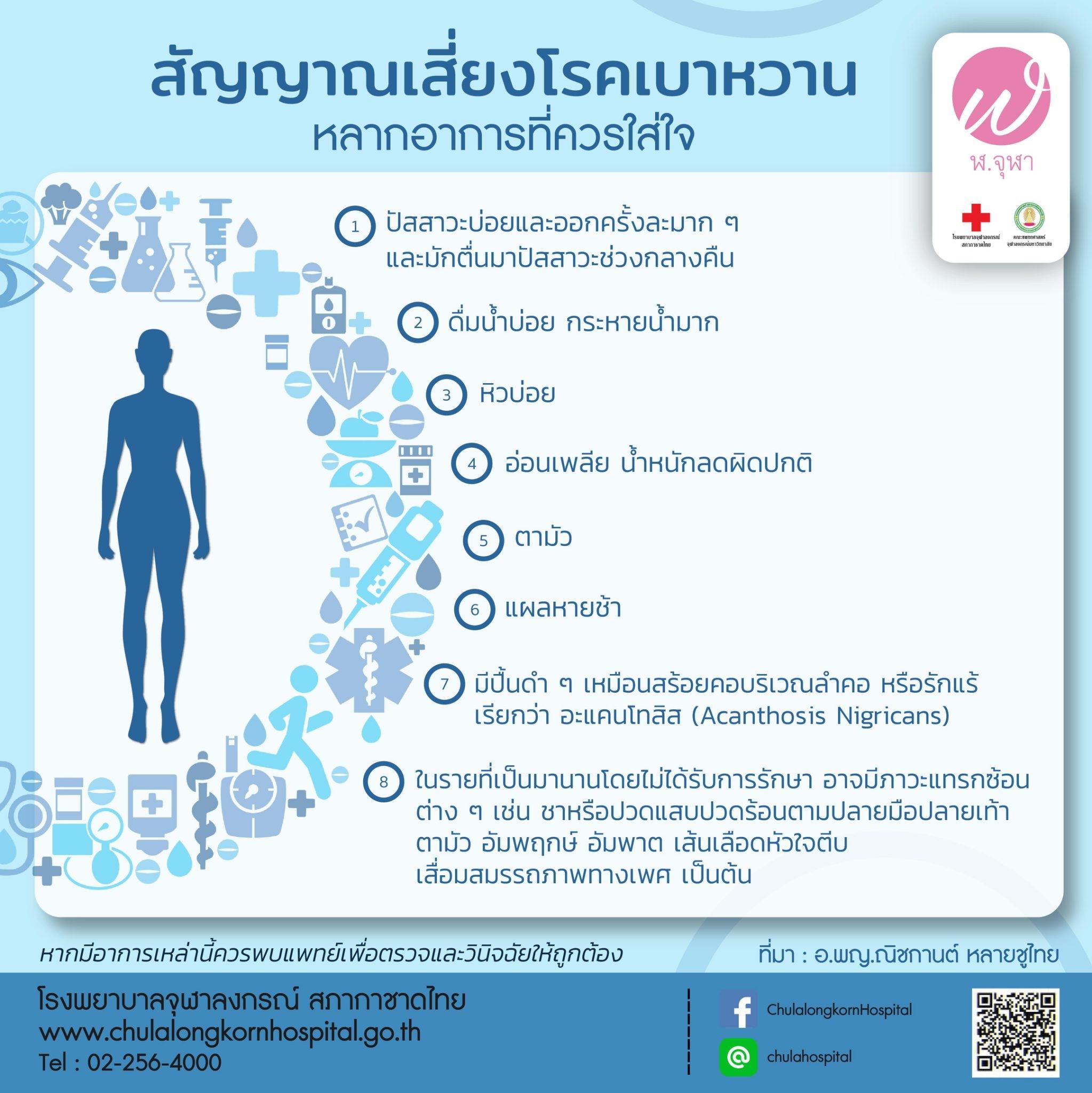 สัญญาณเสี่ยงโรคเบาหวาน หลากอาการที่ควรใส่ใจ