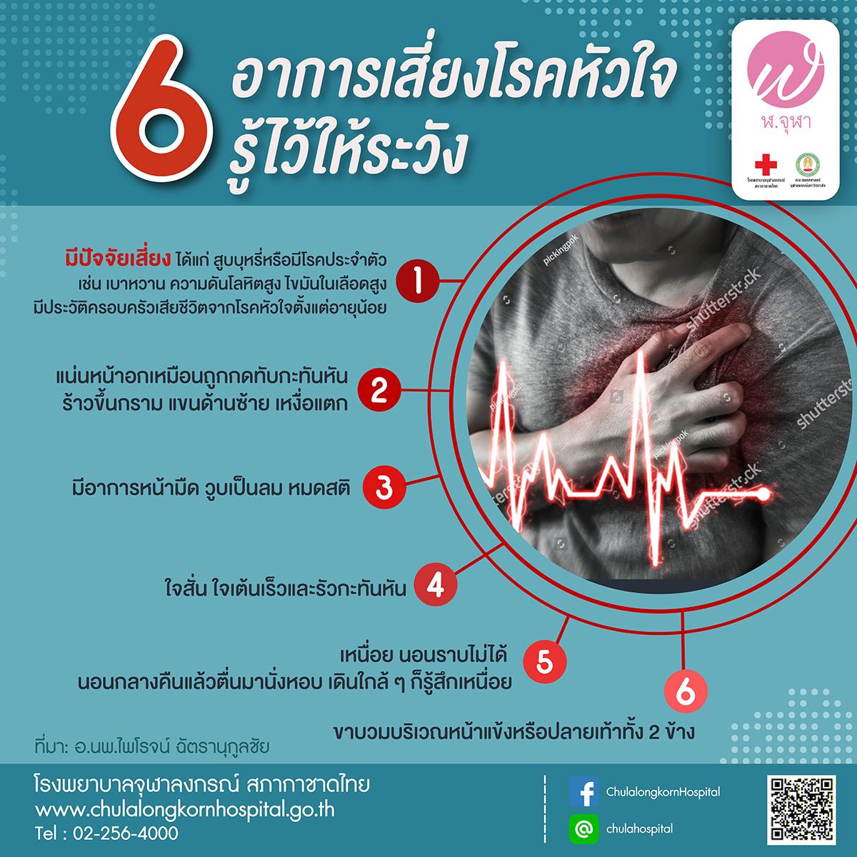 6 อาการเสี่ยงหัวใจ รู้ไว้ให้ระวัง