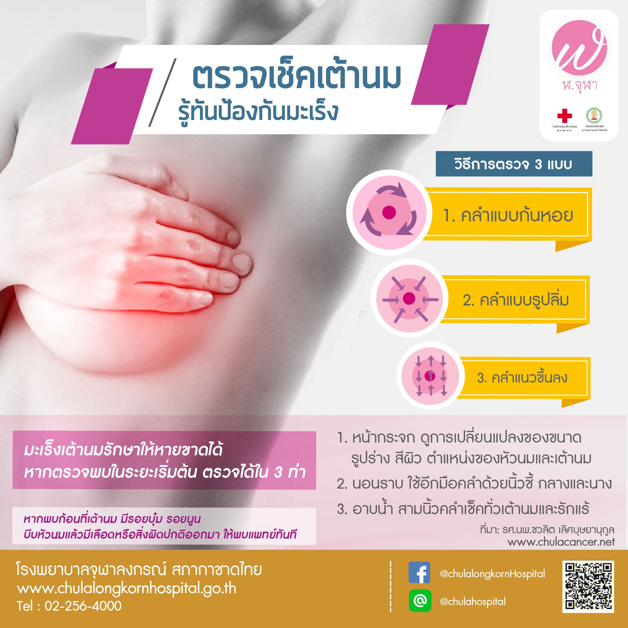 ตรวจเช็คเต้านม รู้ทันป้องกันมะเร็ง