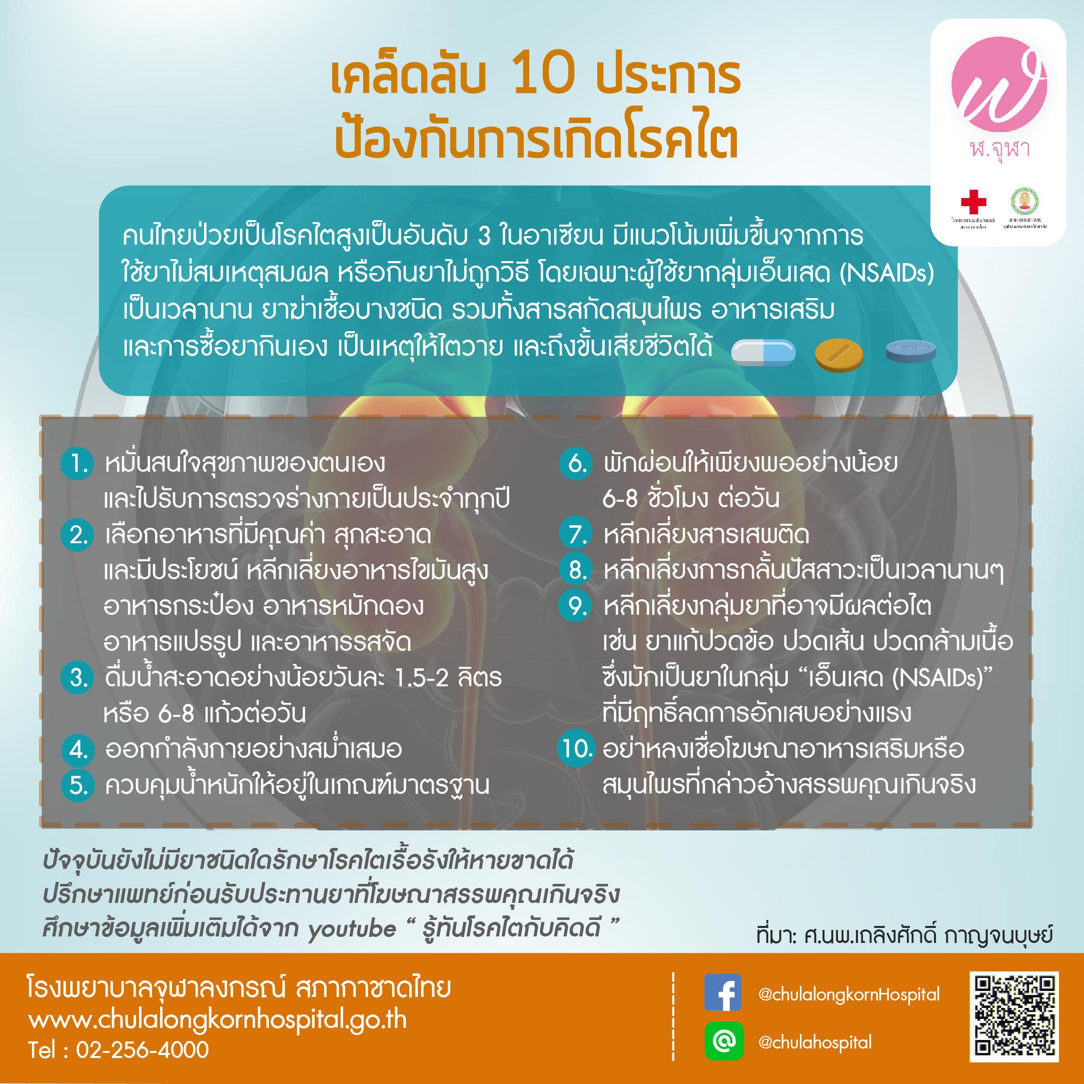 เคล็ดลับ 10 ประการ ป้องกันการเกิดโรคไต