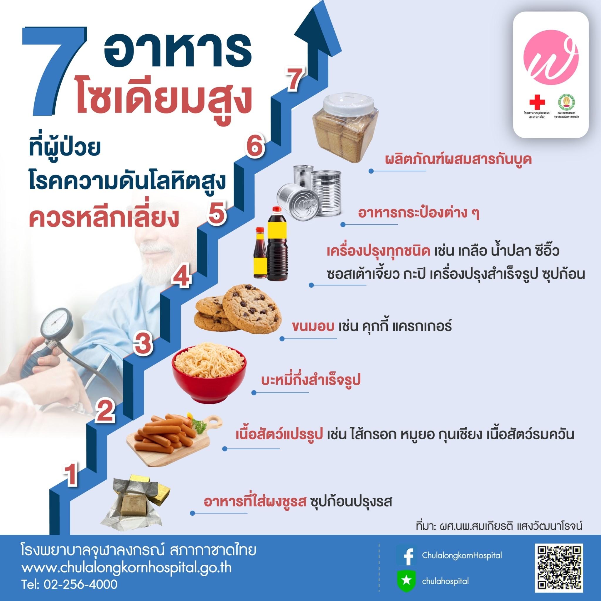 7 อาหารโซเดียมสูง