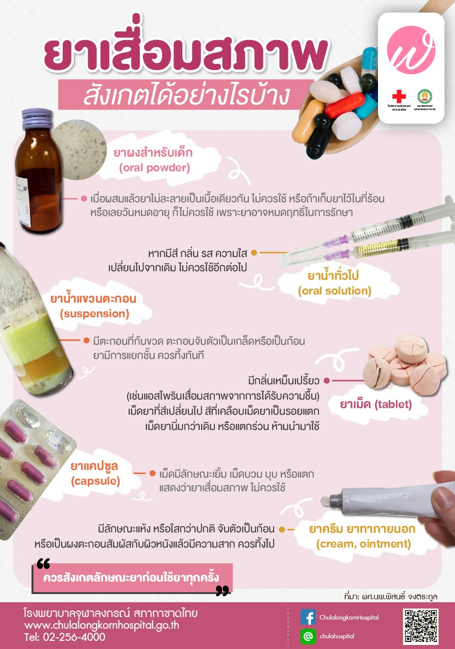ยาเสื่อมสภาพ สังเกตได้อย่างไร