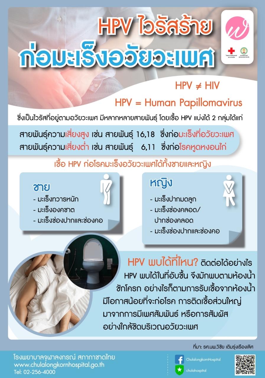 HPV ไวรัสร้ายก่อมะเร็งอวัยวะเพศ