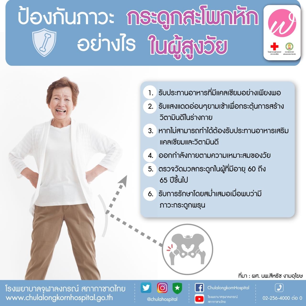 ป้องกันภาวะกระดูกสะโพกหักอย่างไรในผู้สูงวัย