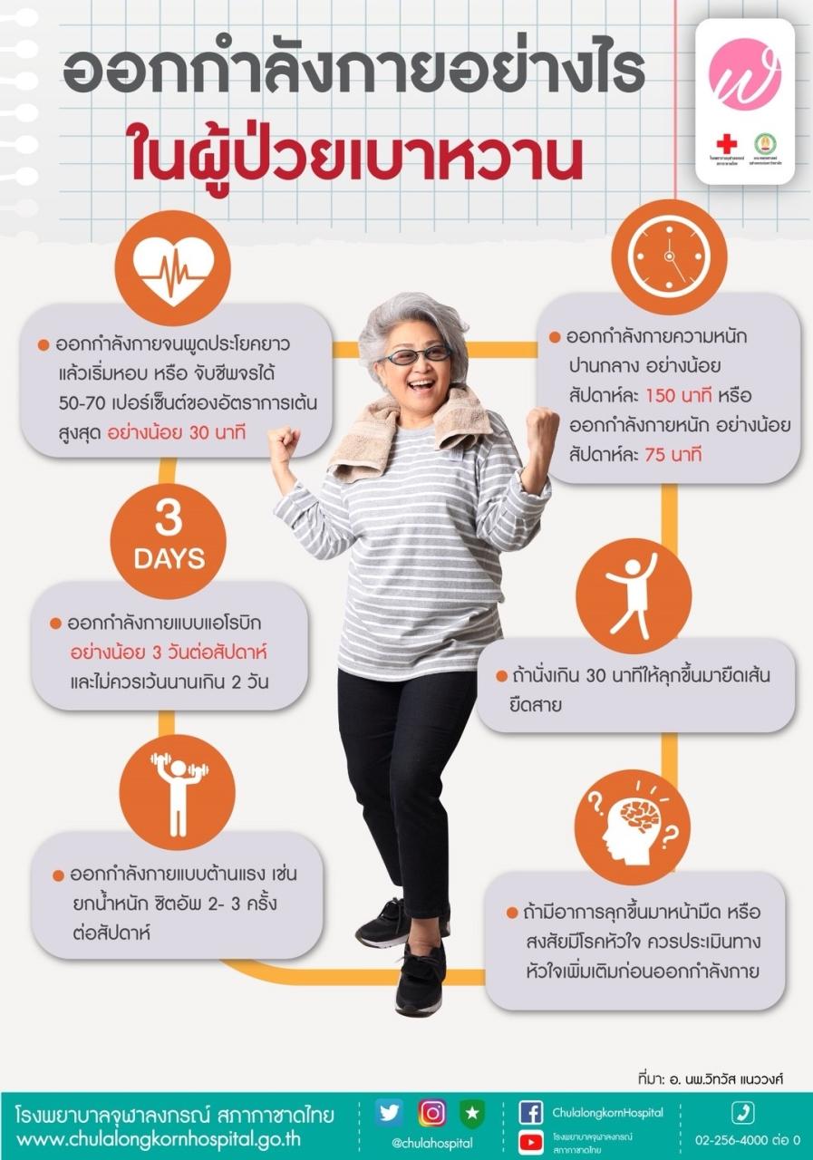 ออกกำลังกายอย่างไร ในผู้ป่วยเบาหวาน