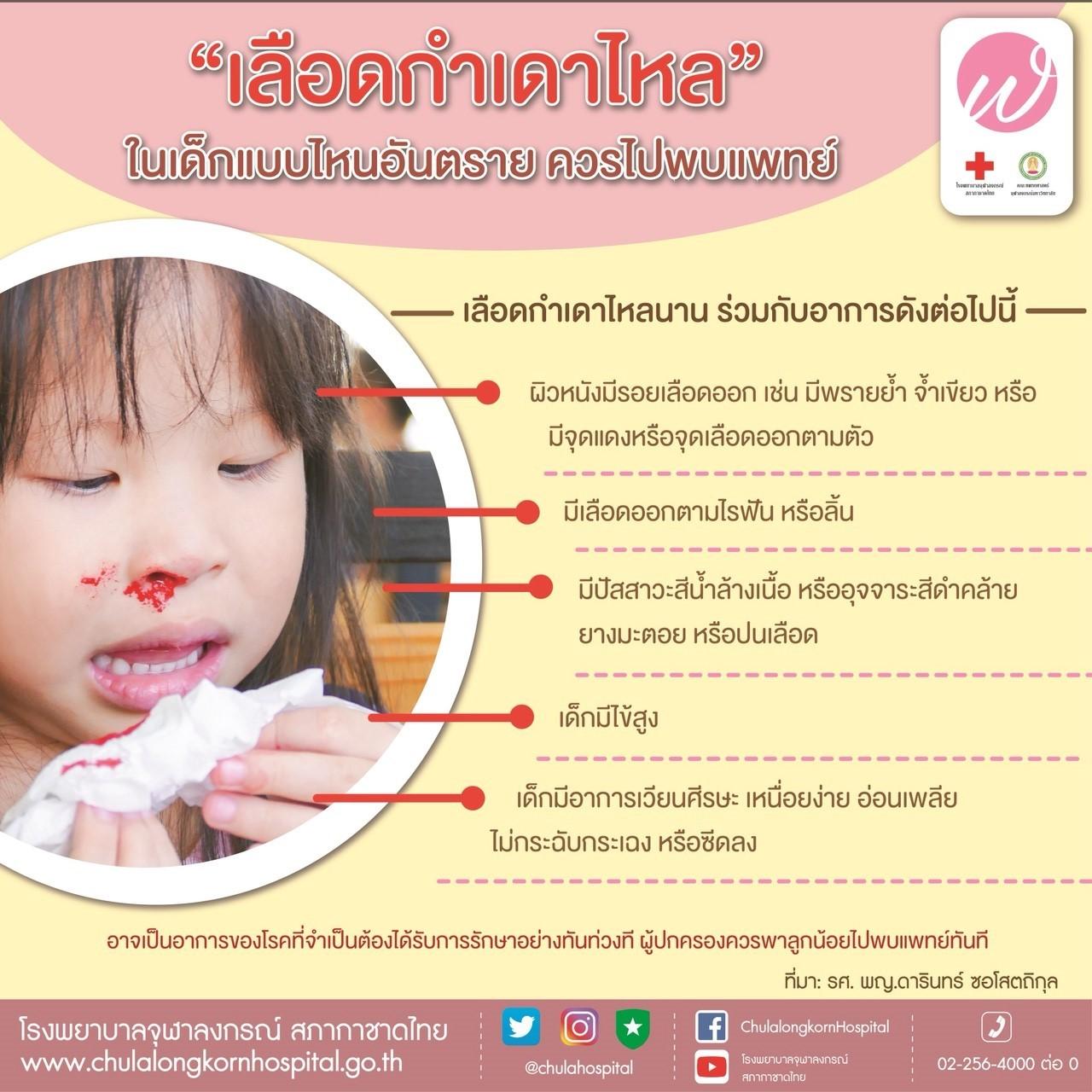 เลือดกำเดาไหล ในเด็กแบบไหนอัตราย ควรไปพบแพทย์