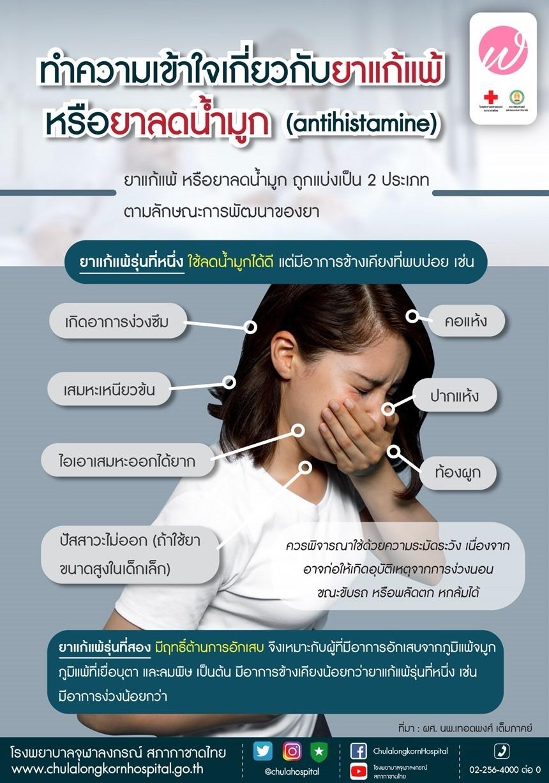 ทำความเข้าใจเกี่ยวกับยาแก้แพ้หรือยาลดน้ำมูก (antihistamine)
