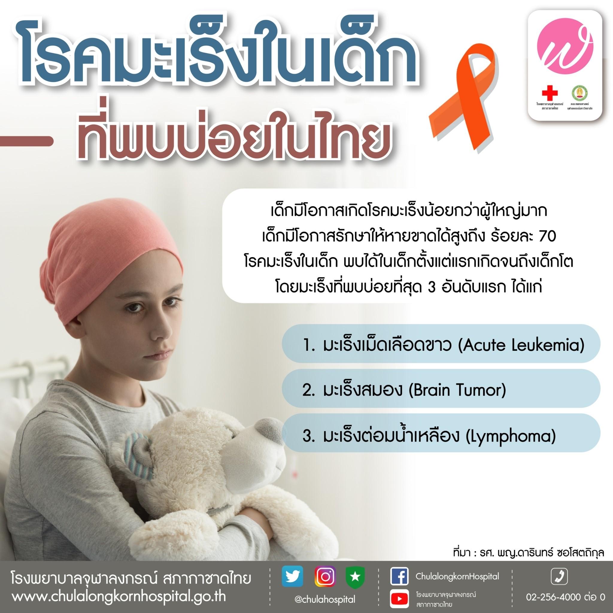 โรคมะเร้งในเด็ก ที่พบบ่อยในไทย