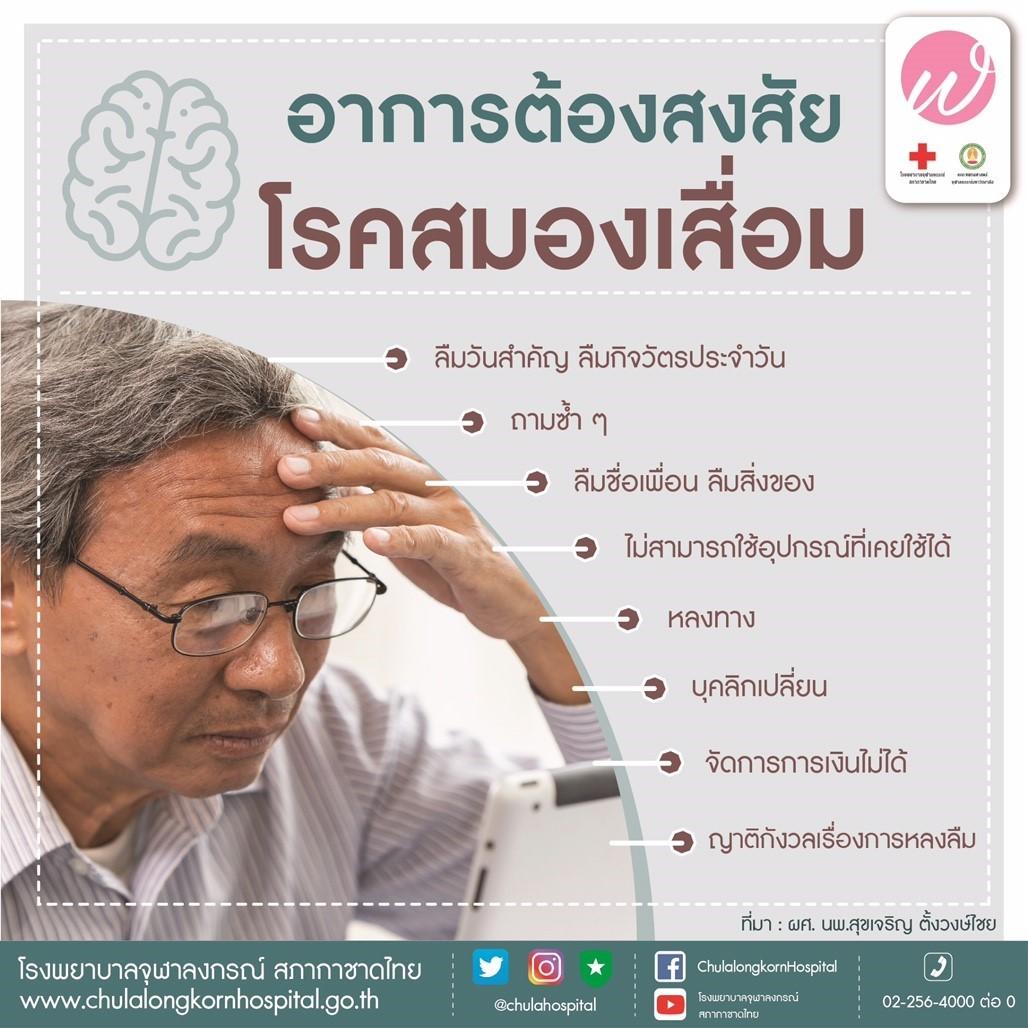 อาการต้องสงสัยโรคสมองเสื่อม