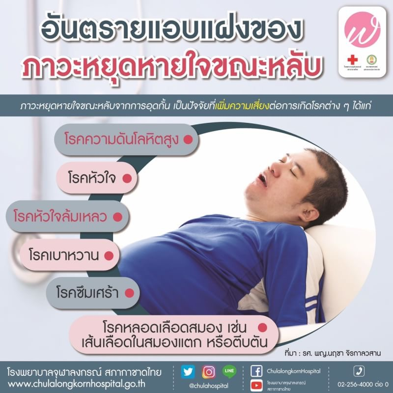 อันตรายแอบแฝงของภาวะหยุดหายใจขณะหลับ