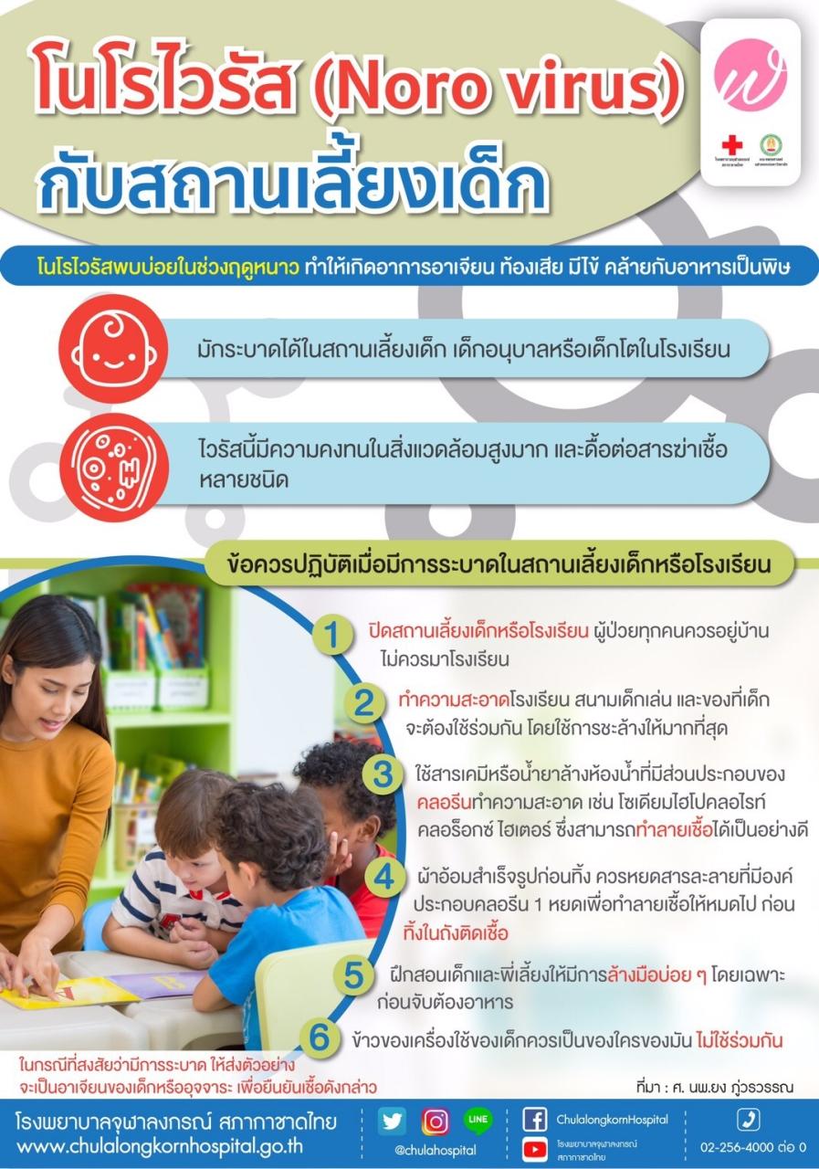 โนโรโรรัส (Noro virus) กับสถานเลี้ยงเด็ก