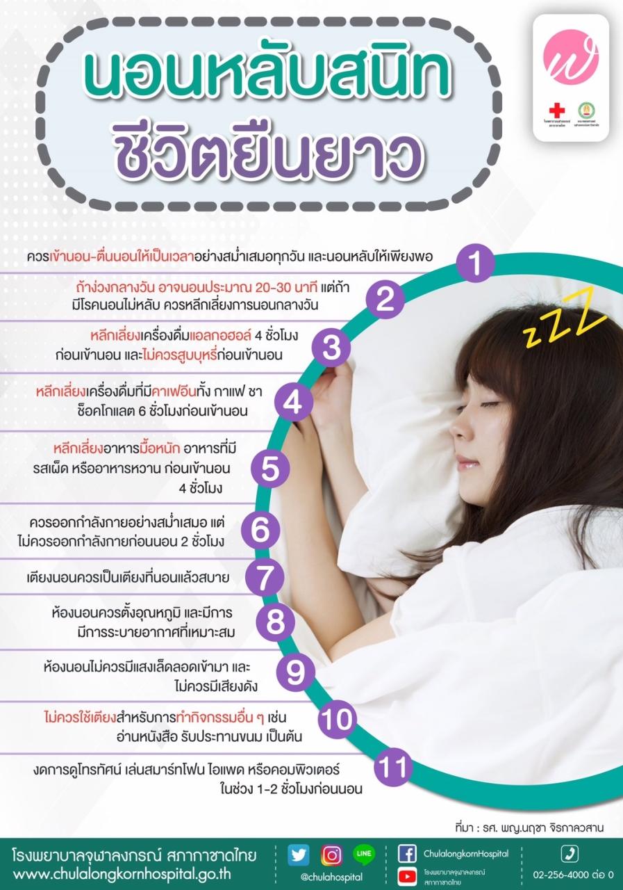 นอนหลับสนิท ชีวิติยืนยาว