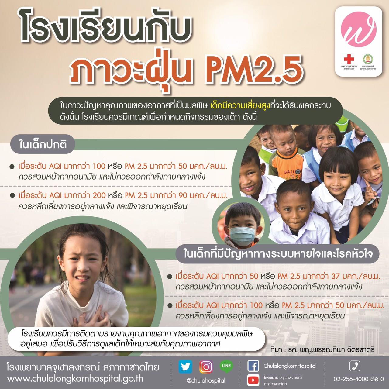 โรงเรียนกับภาวะฝุ่น PM2.5