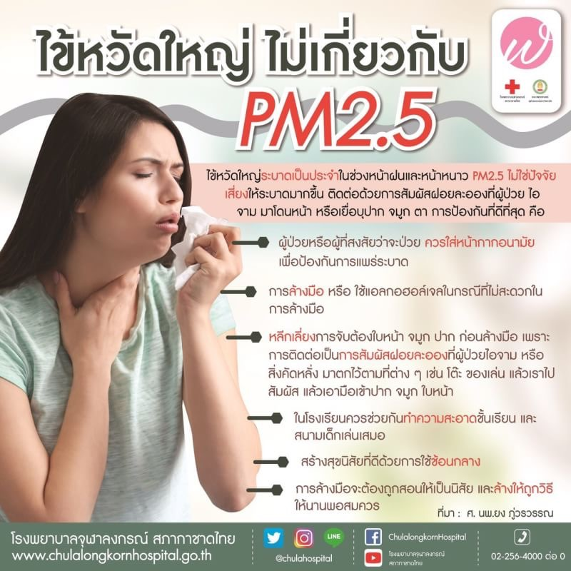 ไข้หวัดใหญ่ไม่เกี่ยวกับ PM2.5