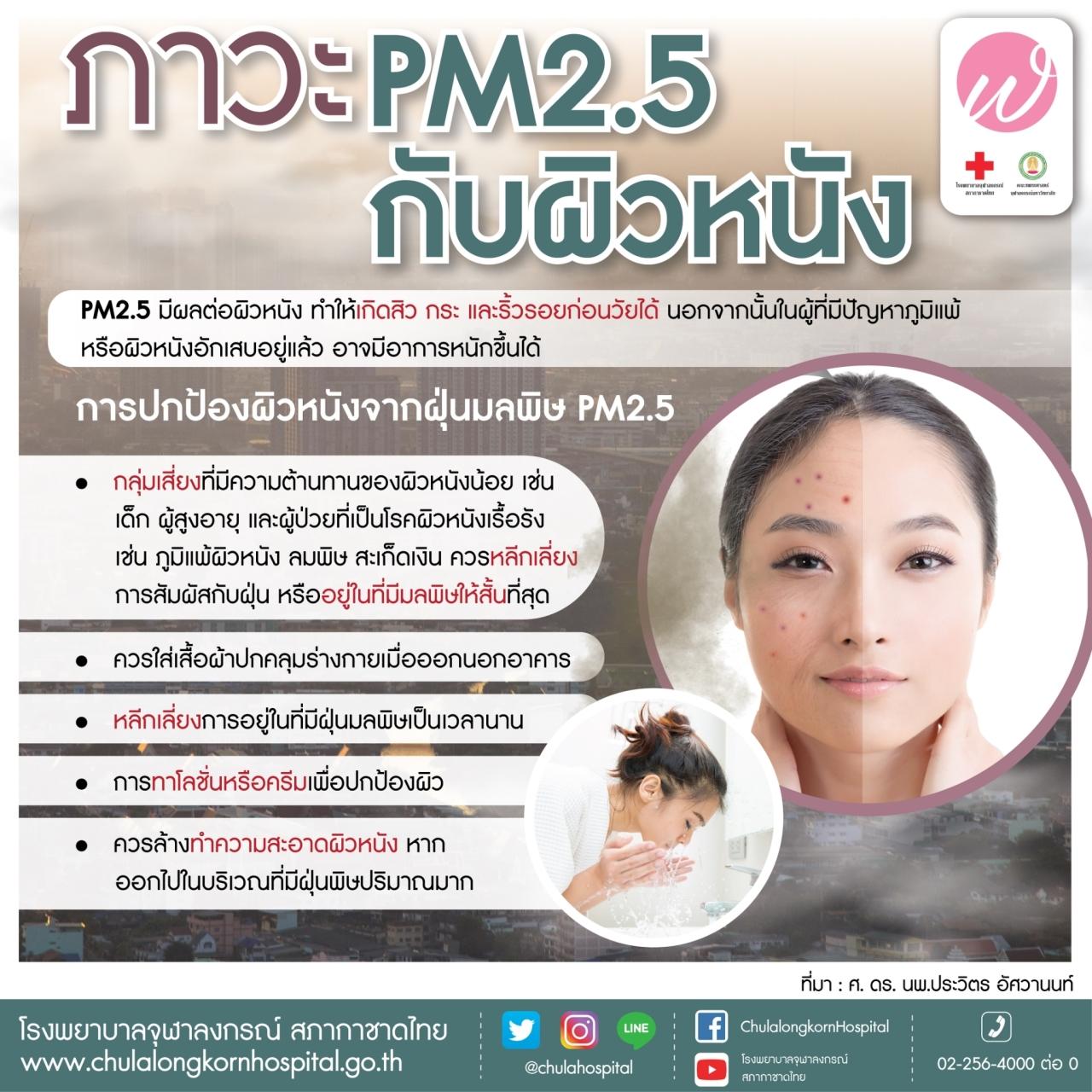 ภาวะ PM2.5 กับผิวหนัง