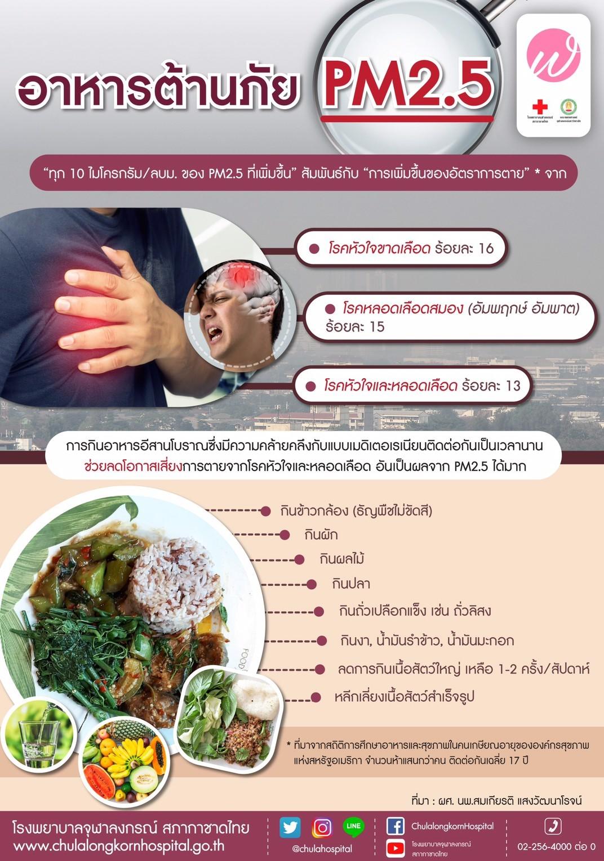 อาหารต้านภัย PM2.5