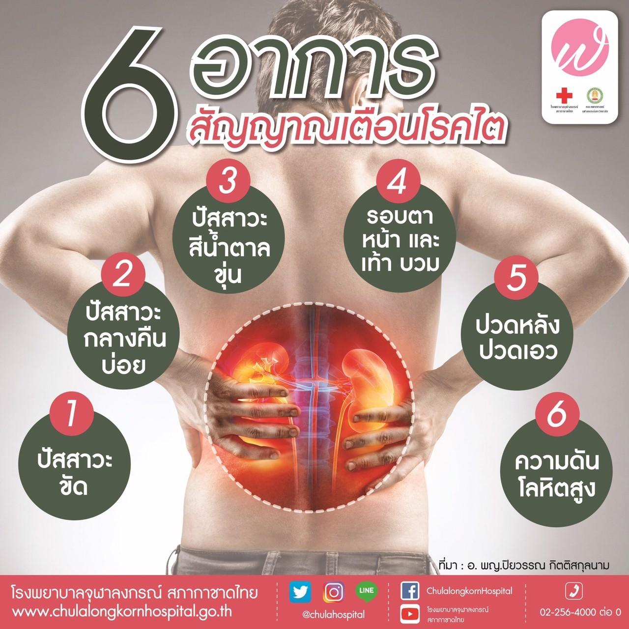 6 อาการสัญญาณเตือนโรคไต