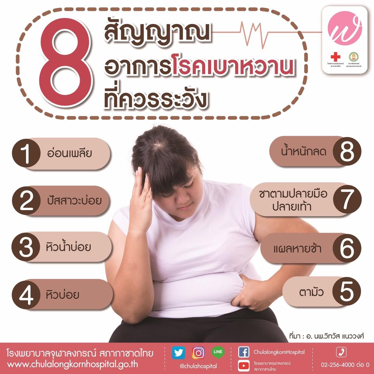 8 สัญญาณ อาการโรคเบาหวาน ที่ควรระวัง