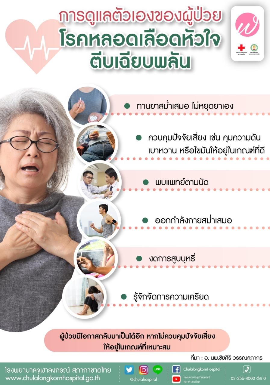 การดูแลตัวเองของผู้ป่วย โรคหลอดเลือดหัวใจตีบเฉียบพลัน