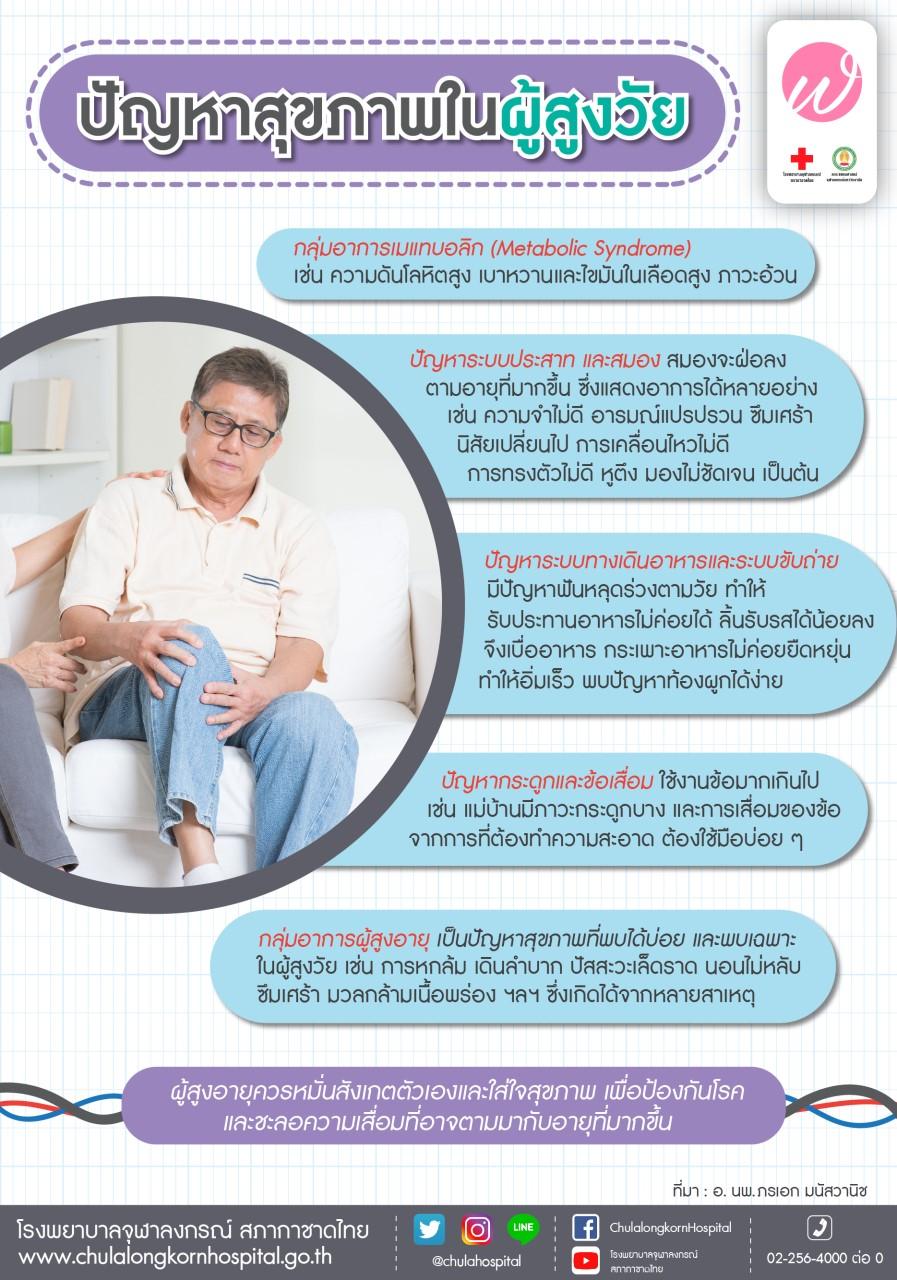 ปัญหาสุขภาพในผู้สูงอายุ