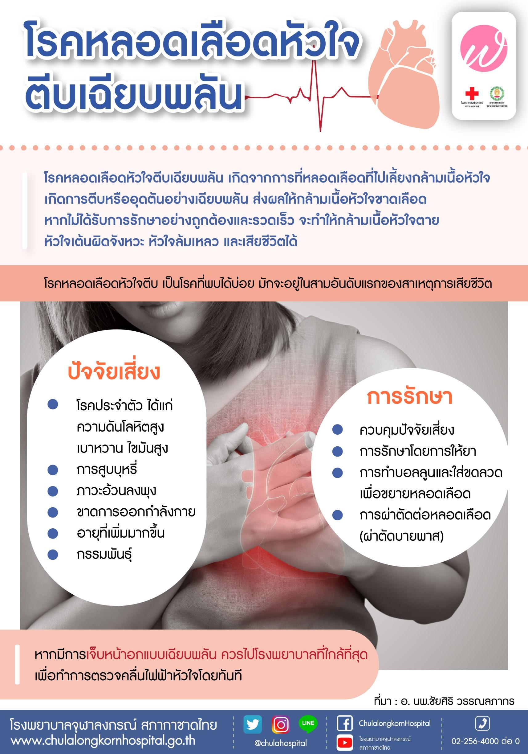 โรคหลอดเลือดหัวใจตีบเฉียบพลัน