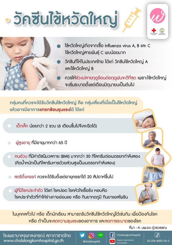 วัดซีนไข้หวัดใหญ่