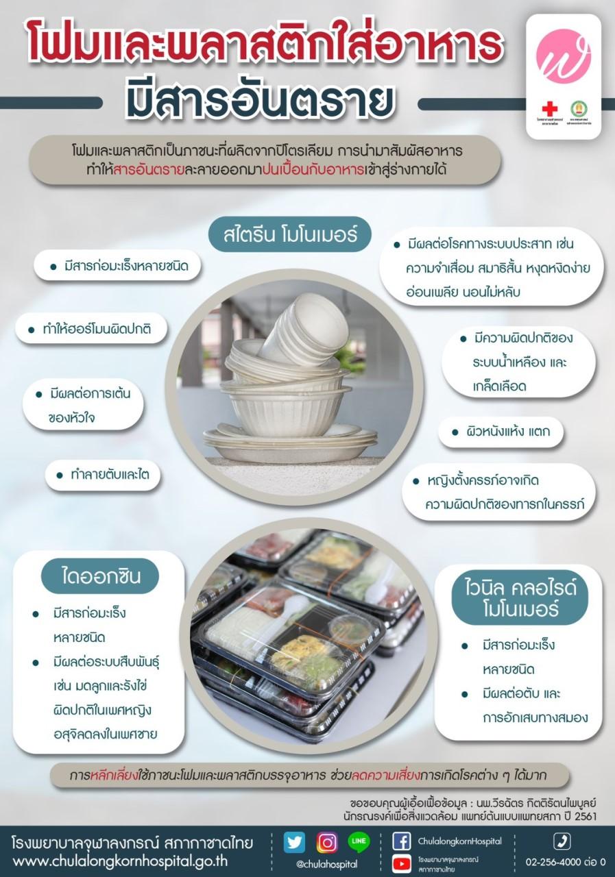 โฟมและพลาสติกใส่อาหารมีสารอันตราย
