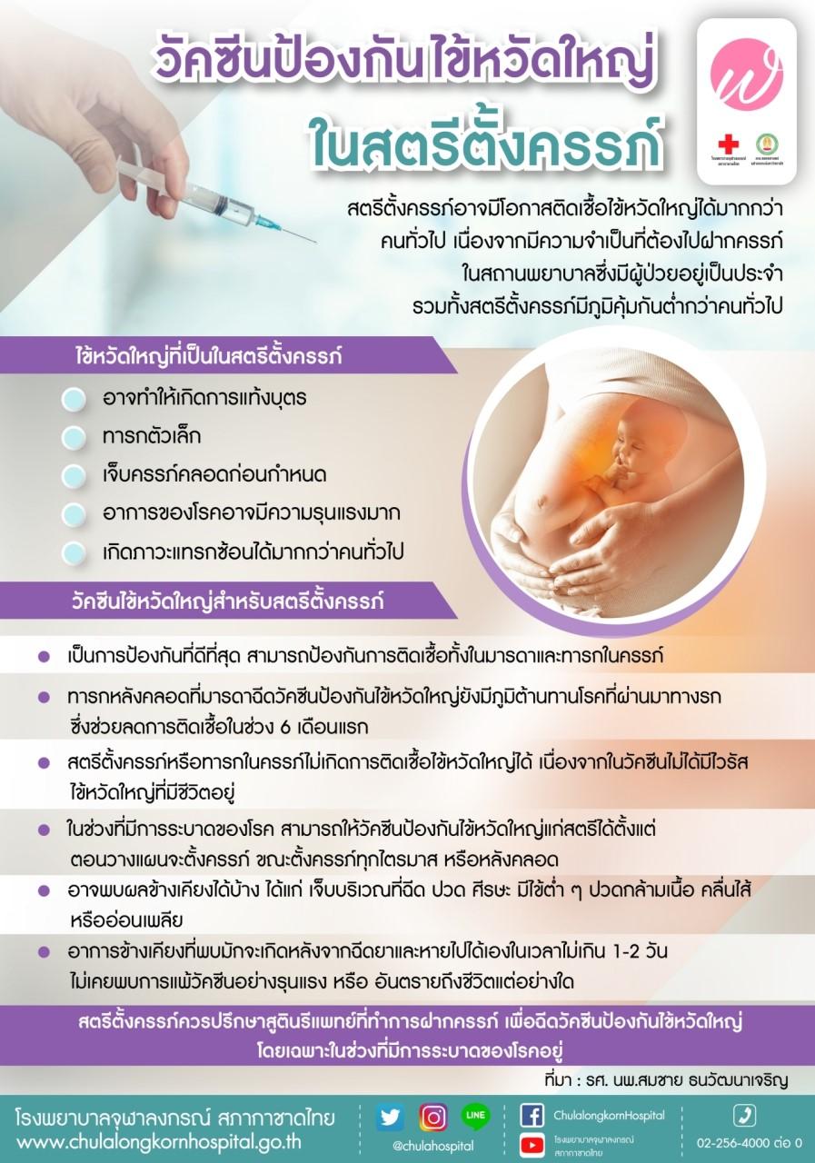 วัดซีนป้องกันไข้หวัดใหญ่ในสตรีตั้งครรภ์