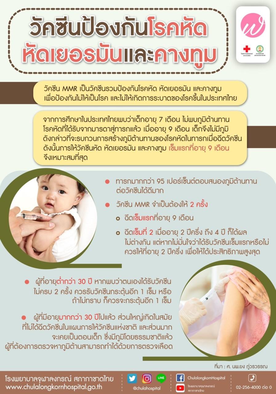 วัคซีนป้องกันโรคหัด หัดเยอรมันและคางทูม