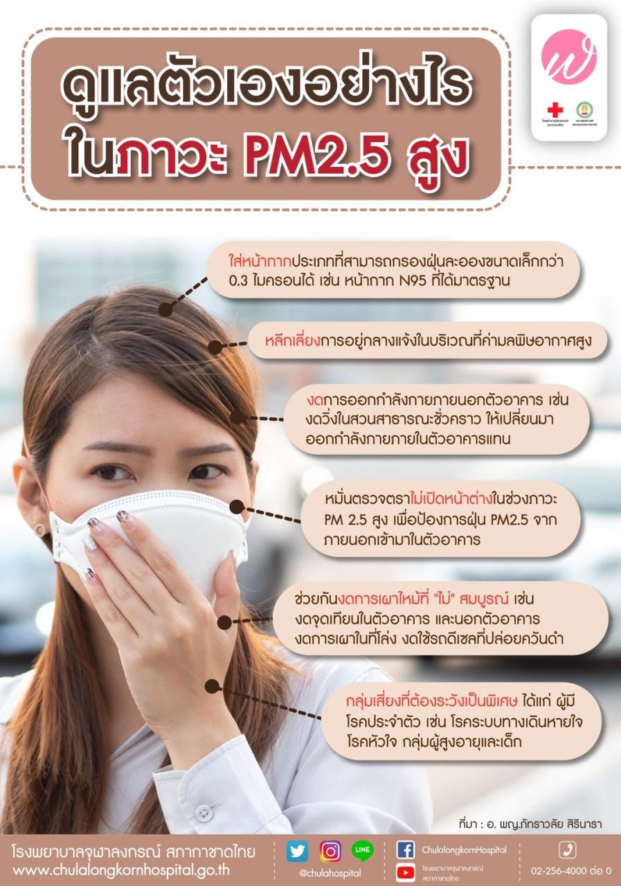 ดูแลตัวเองอย่างไร ในภาวะ PM2.5 สูง