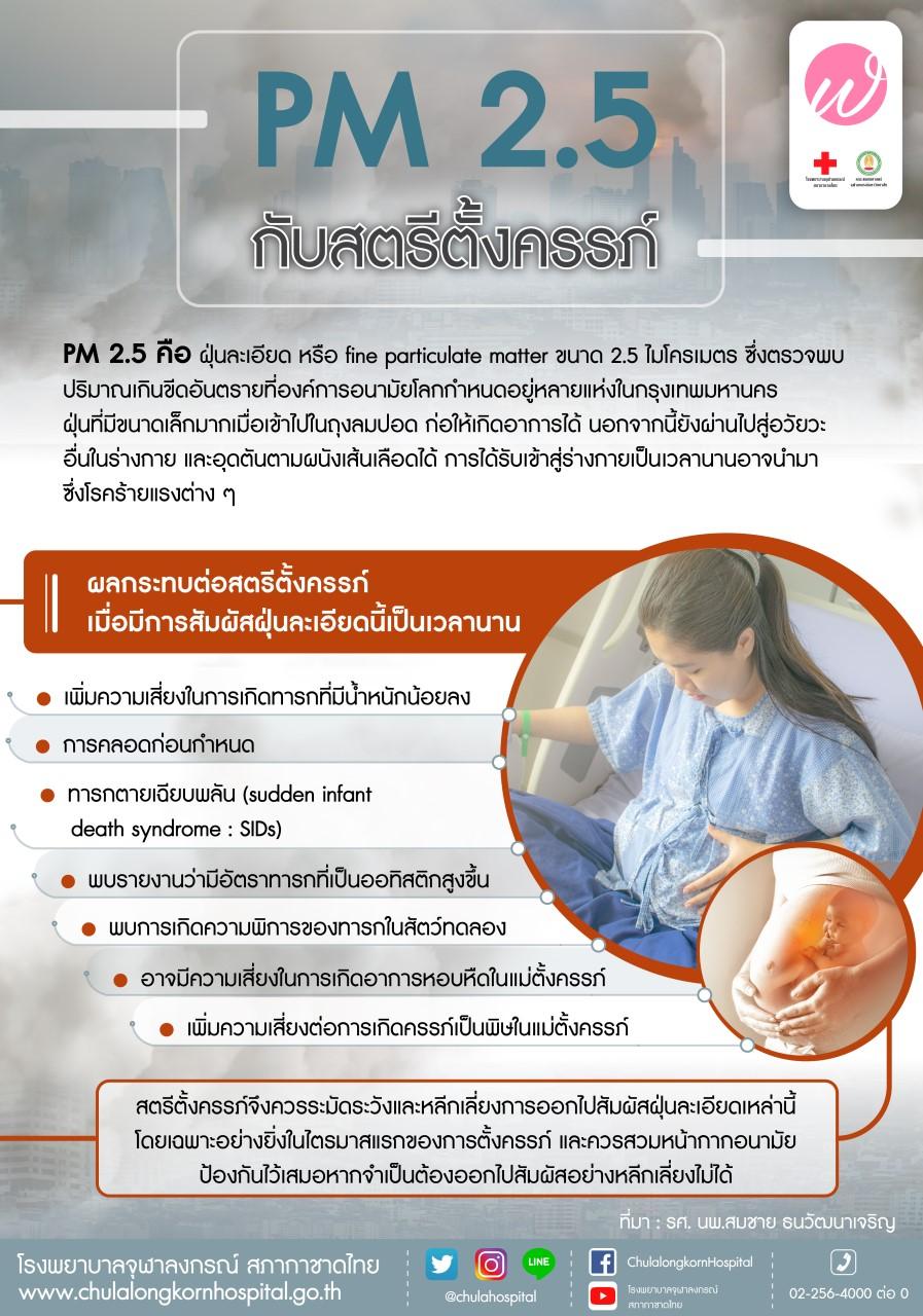 PM 2.5 กับสตรีตั้งครรภ์