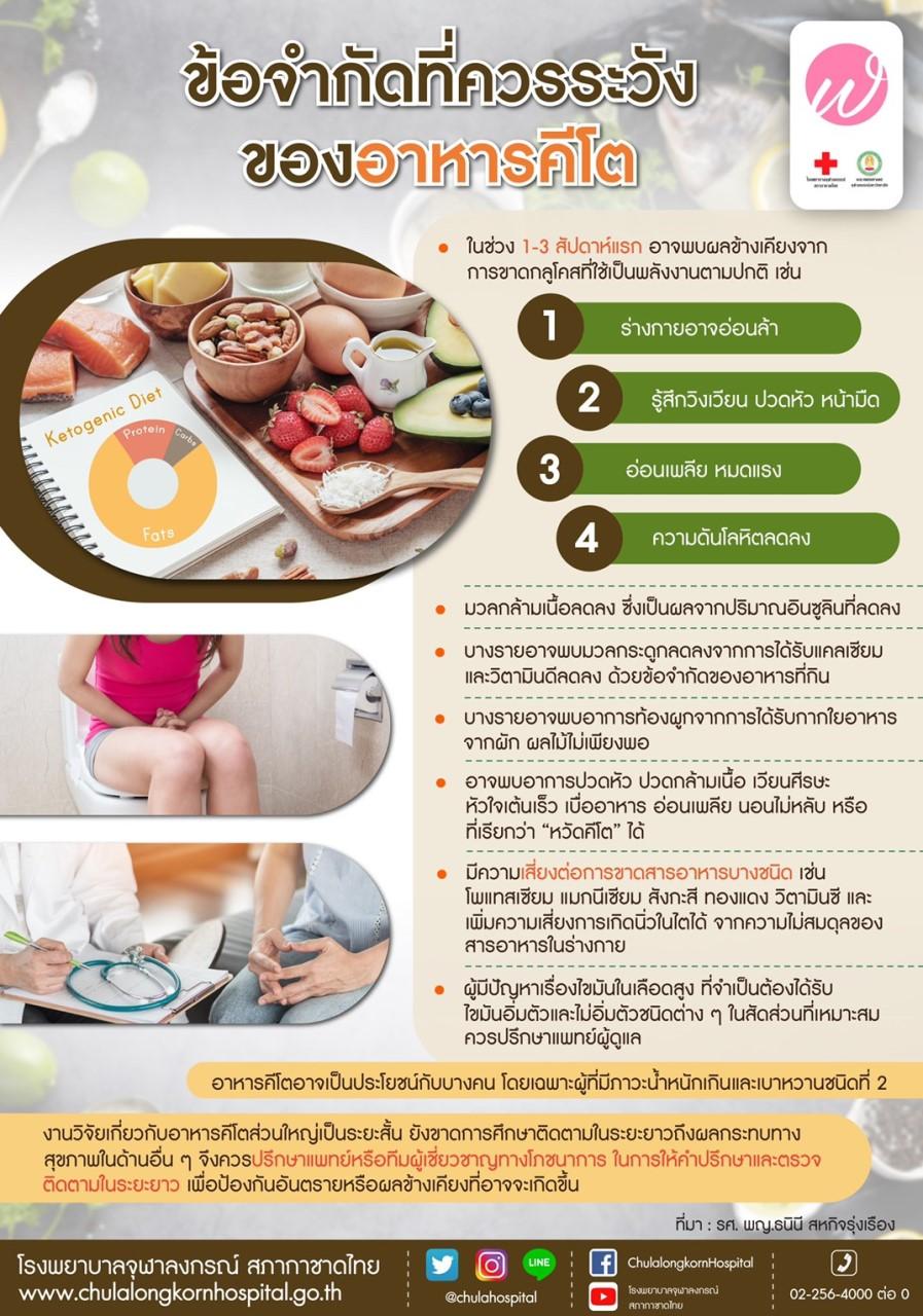 ข้อจำกัดที่ควรระมัดระวังของอาหารคีไต