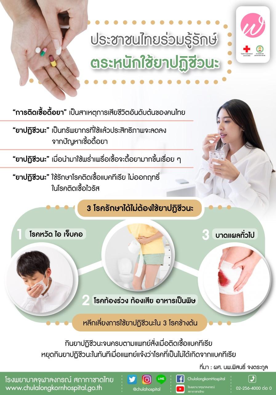 ประชาชนไทย ร่วมรู้รักษ์ ตระหนักใช้ยาปฏิชีวนะ