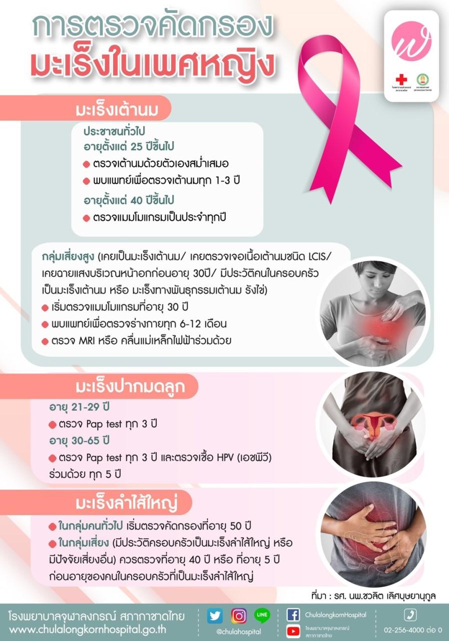 การตรวจคัดกรองมะเร็งในเพศหญิง