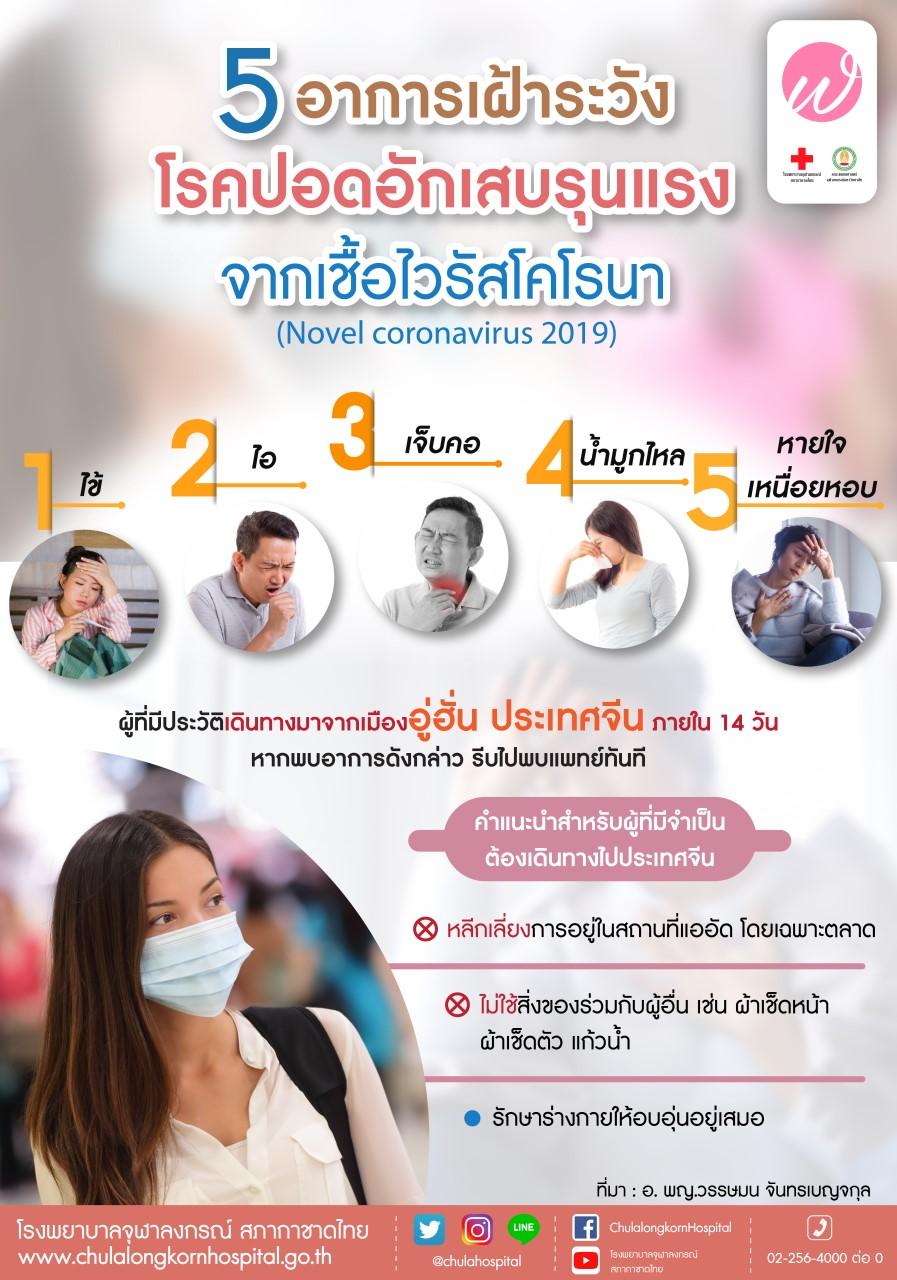 5 อาหารเฝ้าระวัง โรคปอดอักเสบรุนแรงจากเชื้อไวรัสโคโรนา