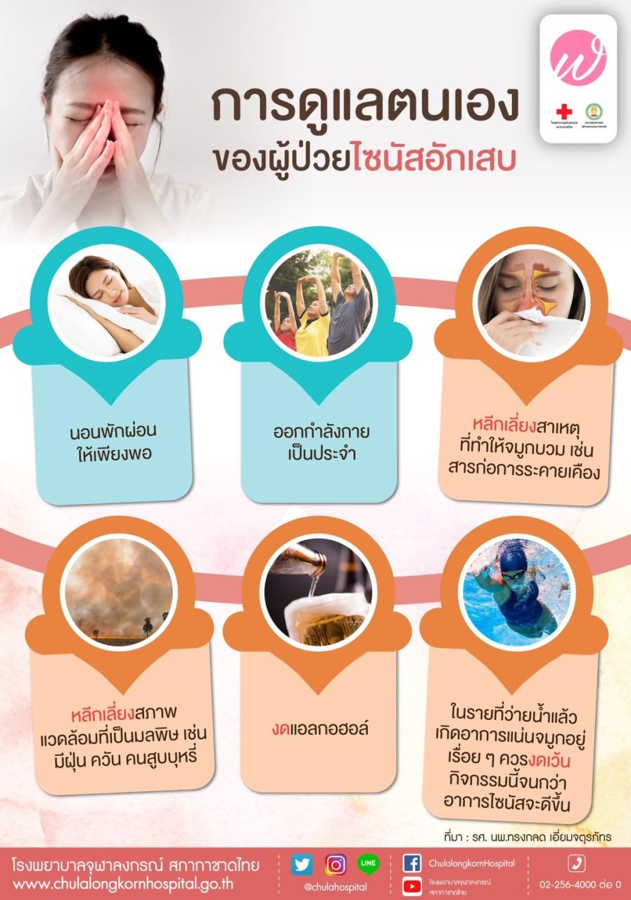 การดูแลตนเองของผู้ป่วยไซนัสอักเสบ