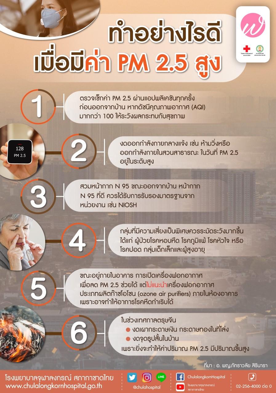 ทำอย่างไรดี เมื่อมีค่า PM 2.5 สูง