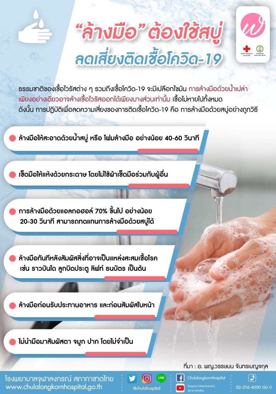 """""""ล้างมือ"""" ต้องใช้สบู่ลดเสี่ยงติดเชื้อโควิด-19"""