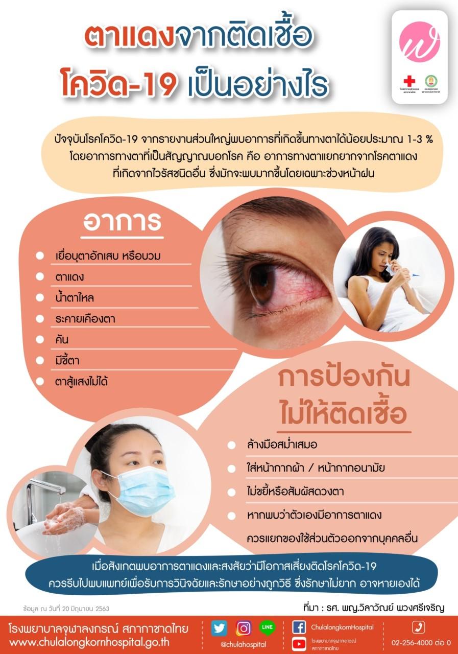 ตาแดงจากติดเชื้อโควิด-19เป็นอย่างไร