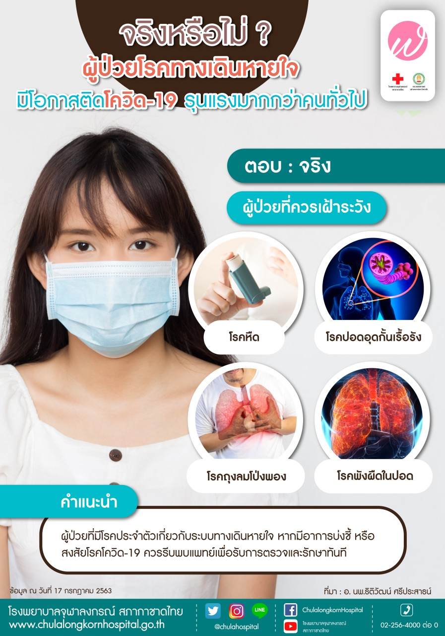 จริงหรือไม่ผู้ป่วยโรคทางเดินหายใจมีโอกาสติดโควิด-19มากกว่าคนทั่วไป