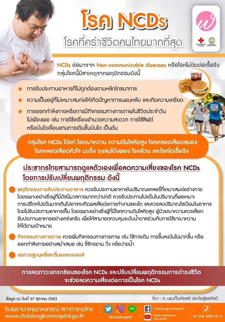 โsค NCDs โรคที่คร่าชีวิตคนไทยมากที่สุด