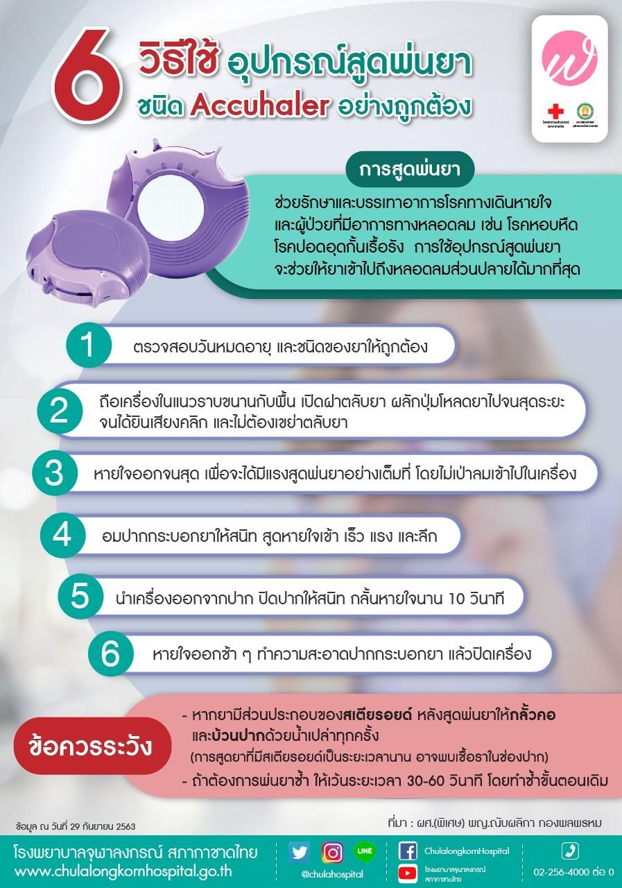 6 วิธีใช้อุปกรณ์สูดพ่นยา ชนิด Accuhaler อย่างถูกต้อง