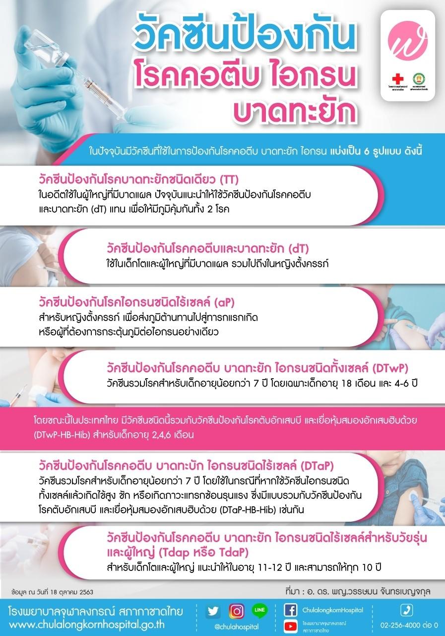 วัคซีนป้องกันโรคคอตีบ ไอกรน บาดทะยัก