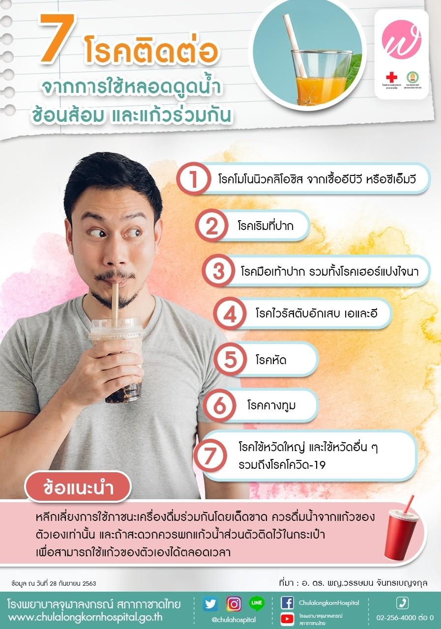7 โรคติดต่อ จากการใช้หลอดดูดน้ำ ช้อนส้อม และแก้วร่วมกัน