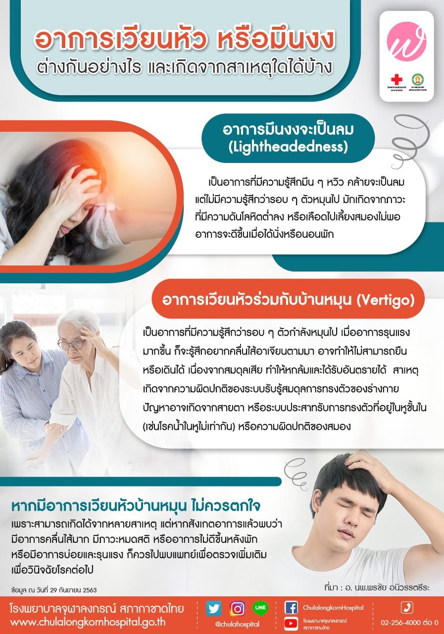 อาการเวียนหัว หรือมึนงง ต่างกันอย่างไร และเกิดจากสาเหตุใดได้บ้าง