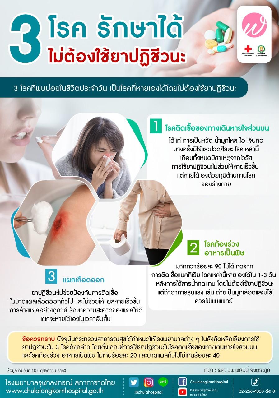 3 โรค รักษาได้ไม่ต้องใช้ยาปฏิชีวนะ