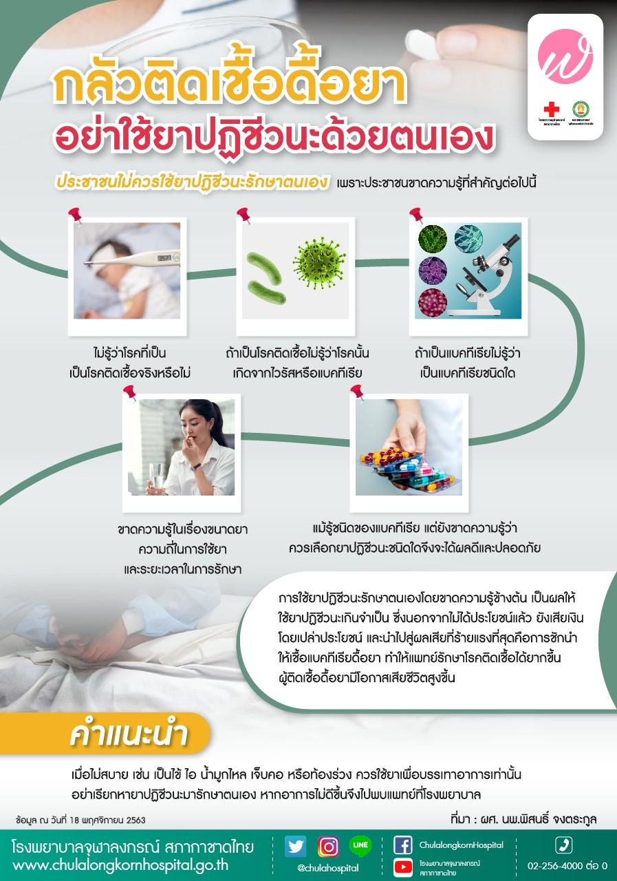 กลัวติดเชื้อดื้อยา อย่าใช้ยาปฏิชีวนะด้วยตนเอง