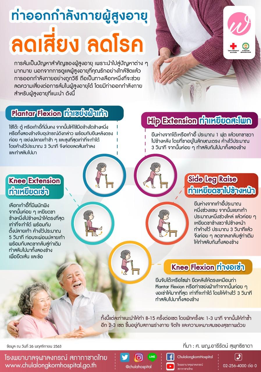 ท่าออกกำลังกายผู้สูงอายุ ลดเสี่ยง ลดโรค