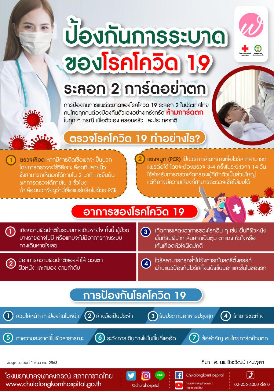 ป้องกันการระบาดของโรคโควิด 19